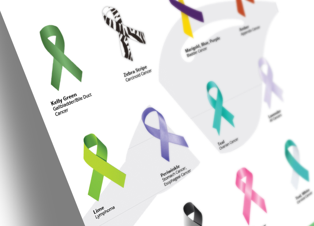 List of cancer ribbons