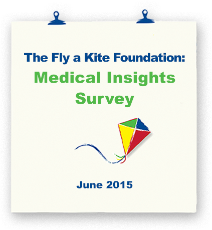 Medical Insights Survey